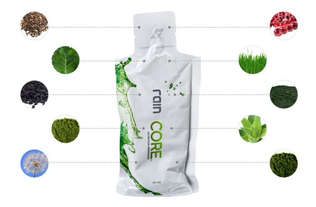 Rain Core Ingredients